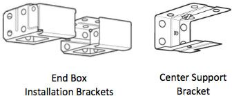 End Box Installation Brackets and Center Support Bracket