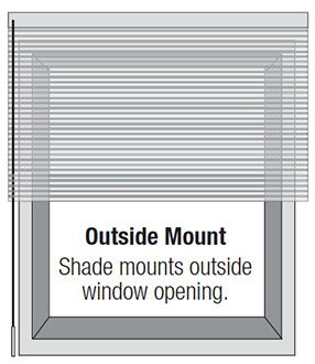 Mounting Types - Outside Mounts - Shade mounts outside window opening